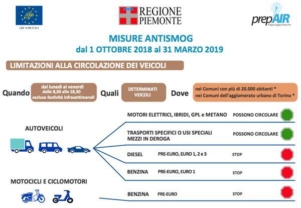Misure Antismog Regione Piemonte, con GPL e Metano puoi circolare.